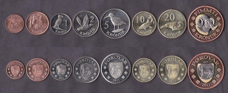 сколько стоит монета 50 groszy 1991