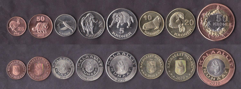 Монеты фарерских островов подборка 18