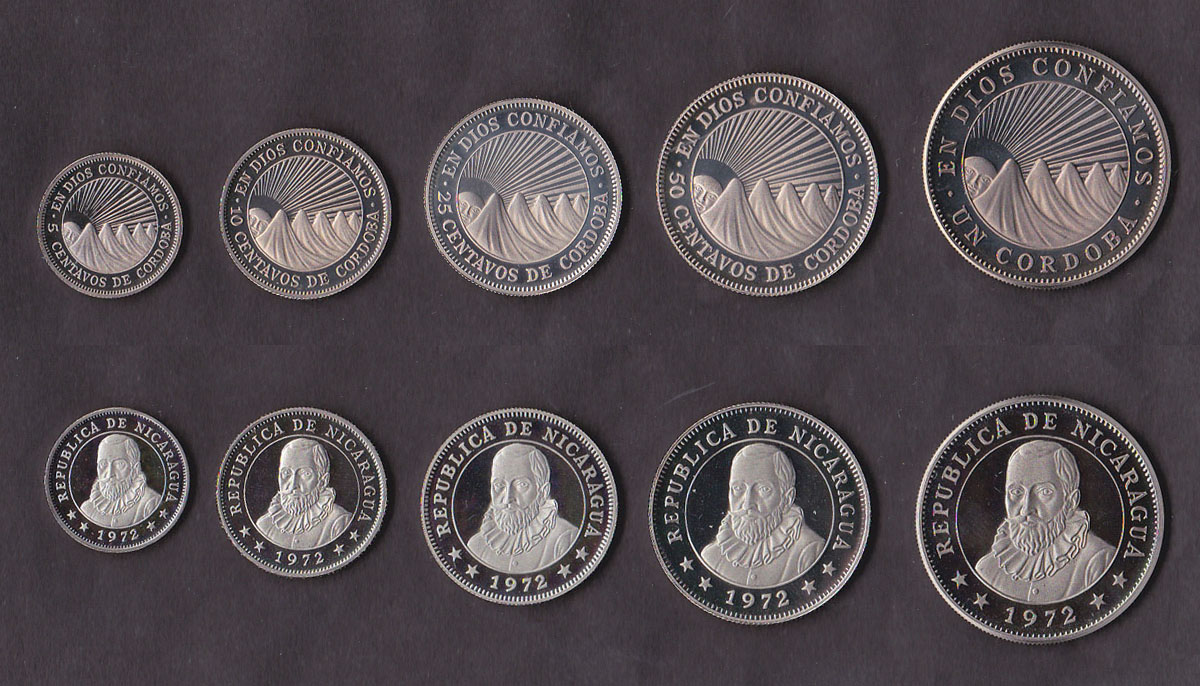 Монеты никарагуа форум цфн